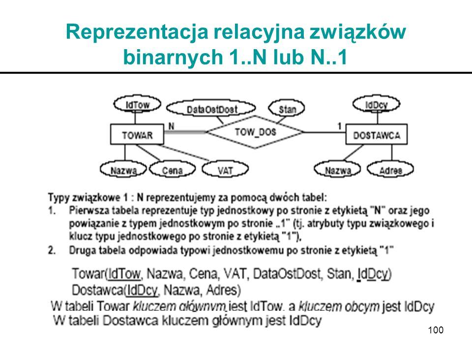 100 Reprezentacja relacyjna związków binarnych 1..N lub N..1