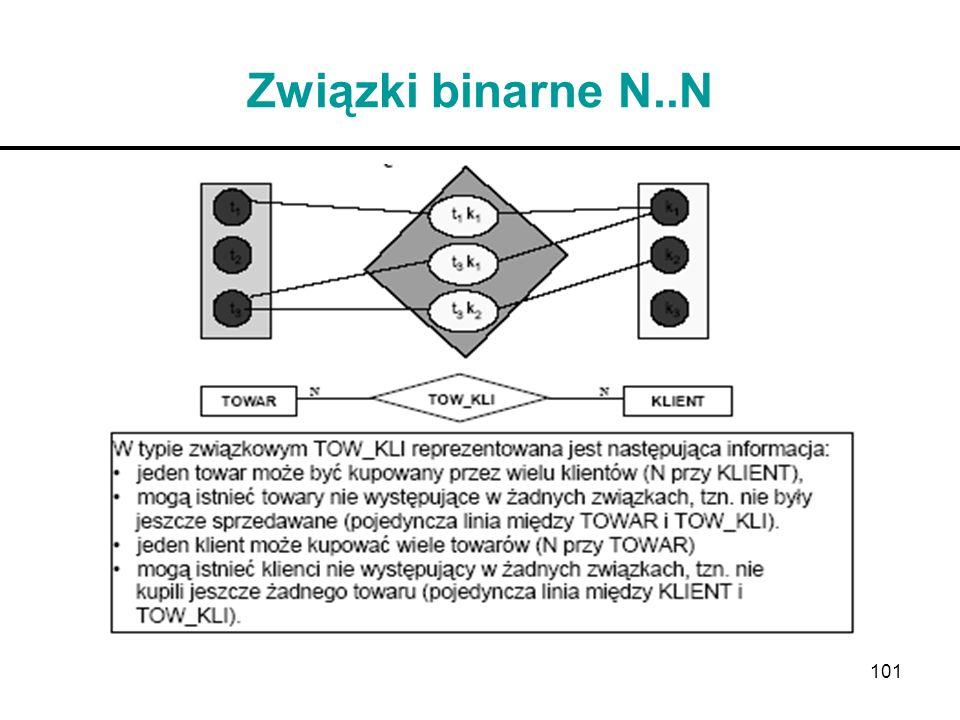 101 Związki binarne N..N