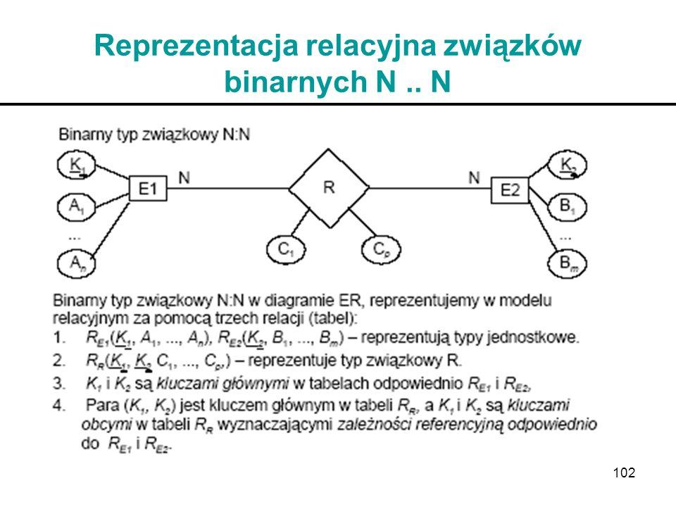 102 Reprezentacja relacyjna związków binarnych N.. N