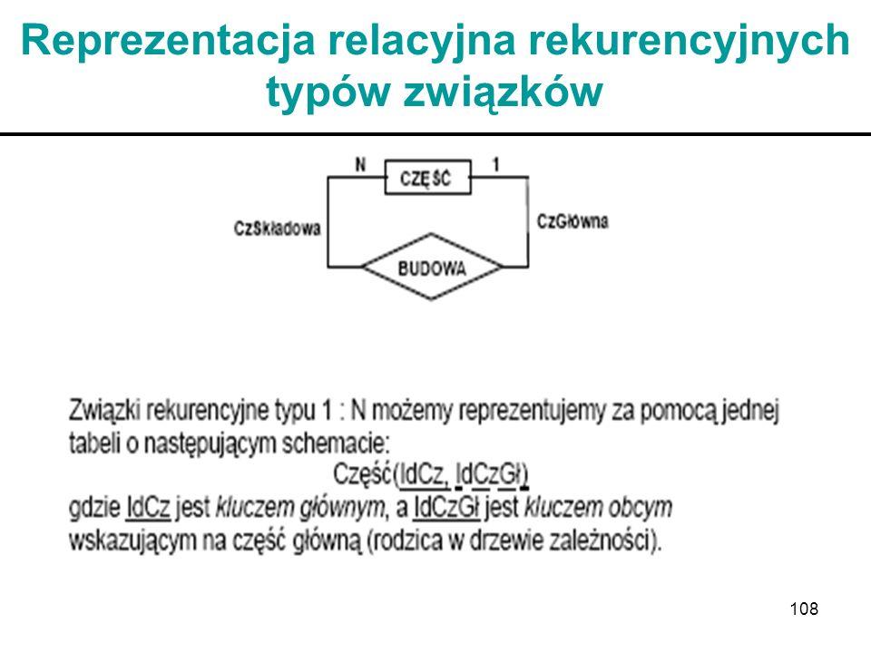 108 Reprezentacja relacyjna rekurencyjnych typów związków