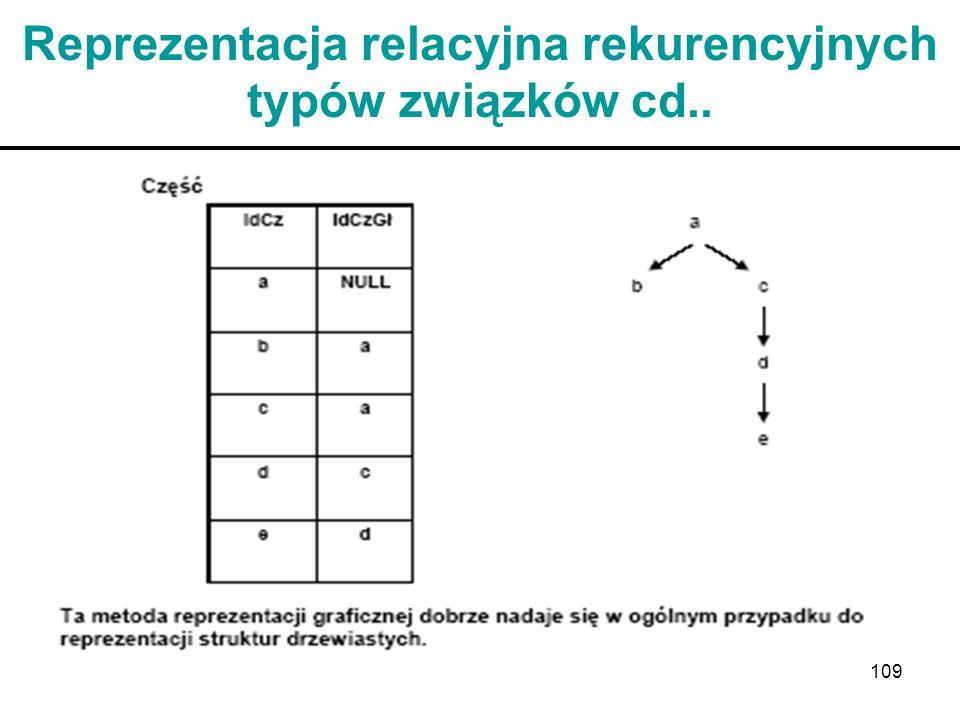 109 Reprezentacja relacyjna rekurencyjnych typów związków cd..