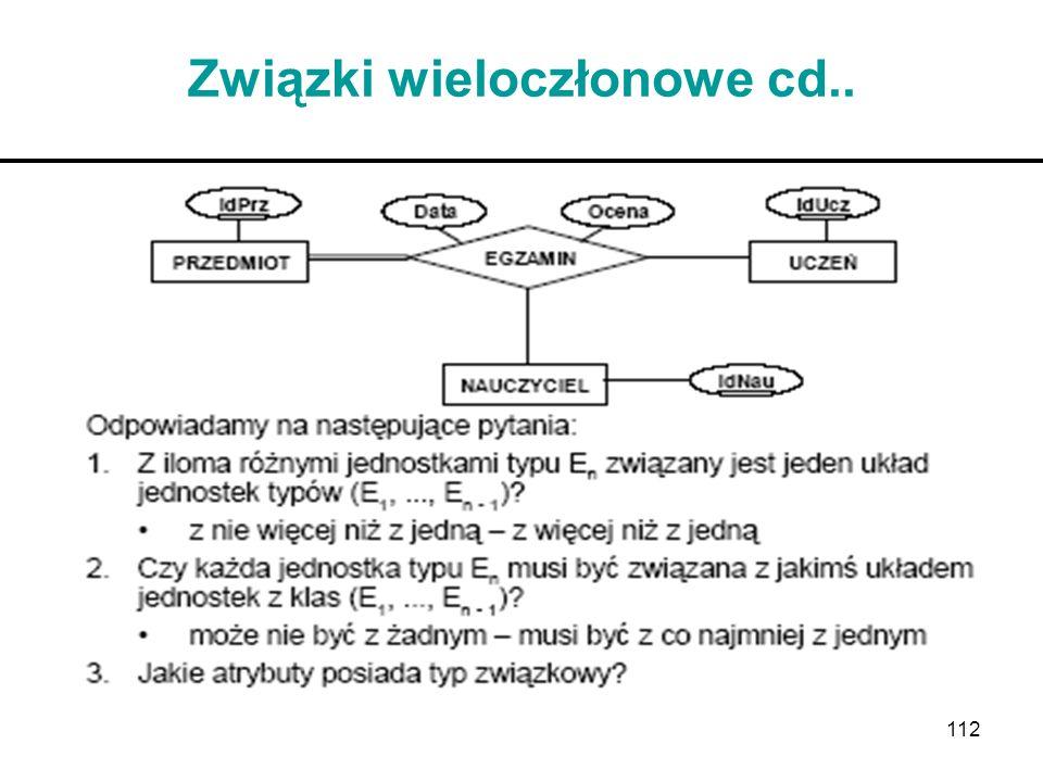112 Związki wieloczłonowe cd..