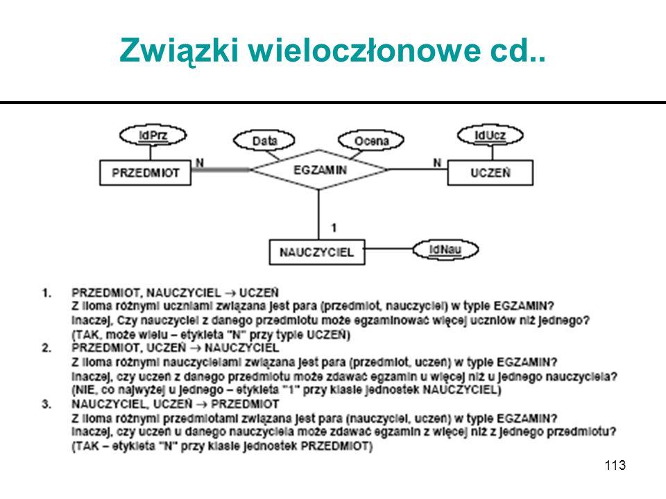 113 Związki wieloczłonowe cd..