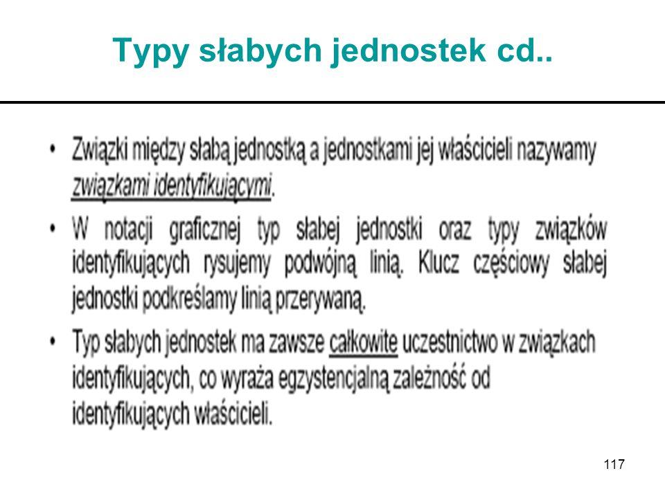 117 Typy słabych jednostek cd..