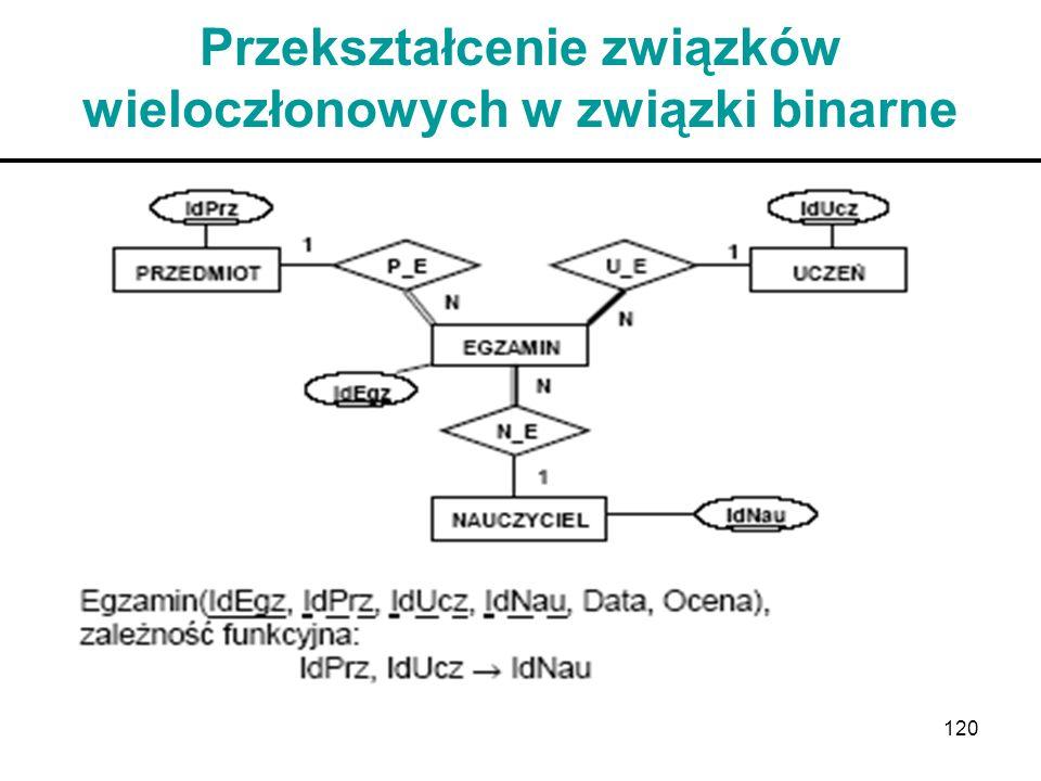 120 Przekształcenie związków wieloczłonowych w związki binarne