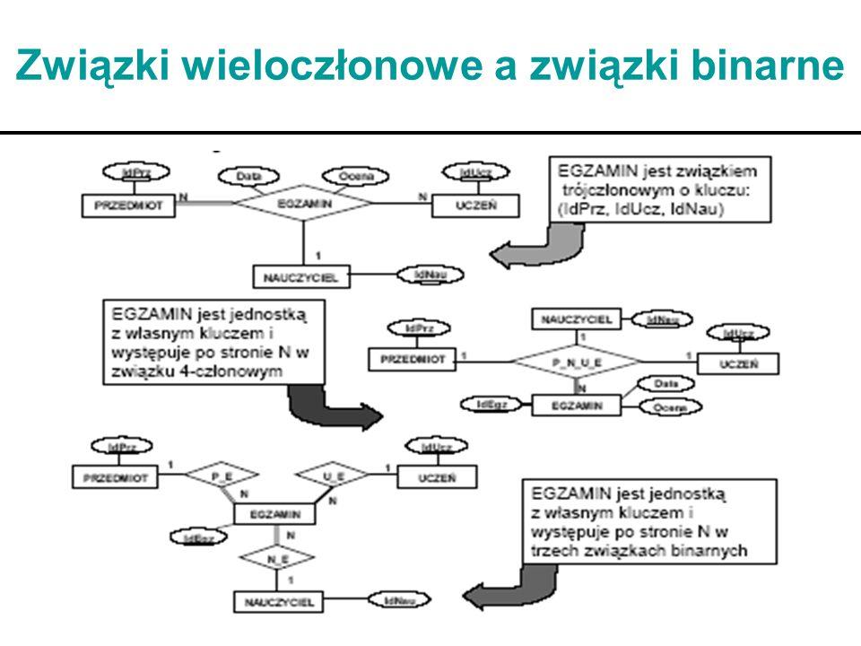 121 Związki wieloczłonowe a związki binarne