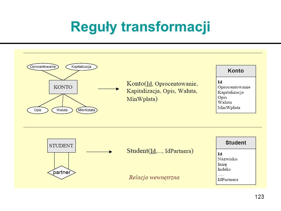 123 Reguły transformacji