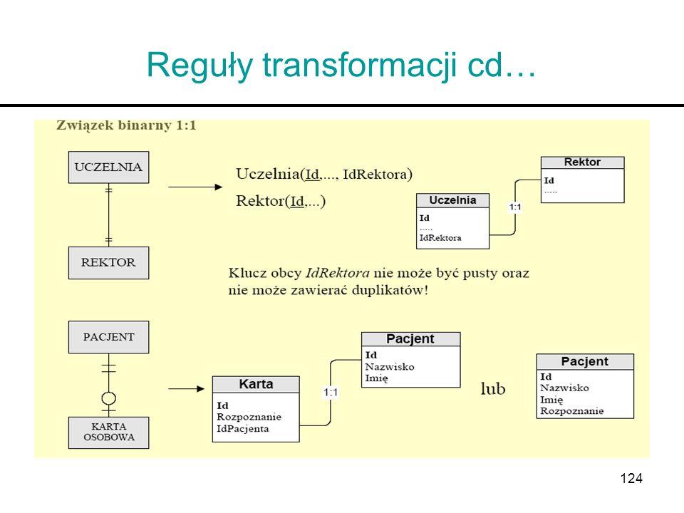 124 Reguły transformacji cd…