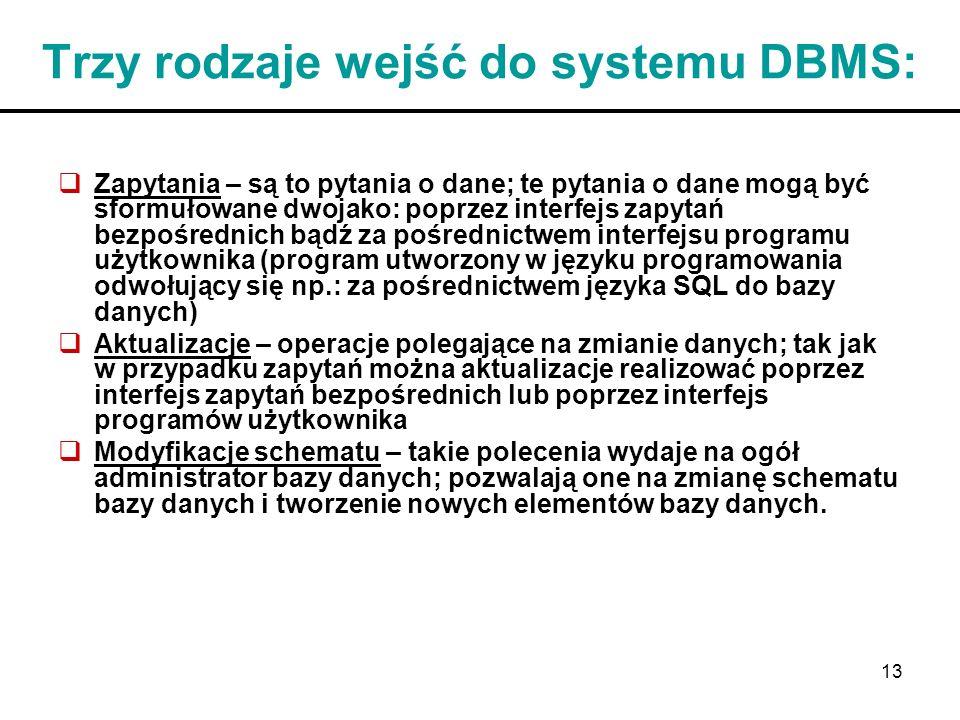 13 Trzy rodzaje wejść do systemu DBMS: Zapytania – są to pytania o dane; te pytania o dane mogą być sformułowane dwojako: poprzez interfejs zapytań be