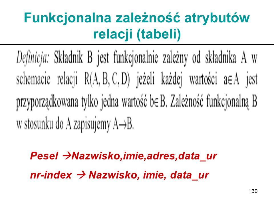 130 Funkcjonalna zależność atrybutów relacji (tabeli) Pesel Nazwisko,imie,adres,data_ur nr-index Nazwisko, imie, data_ur