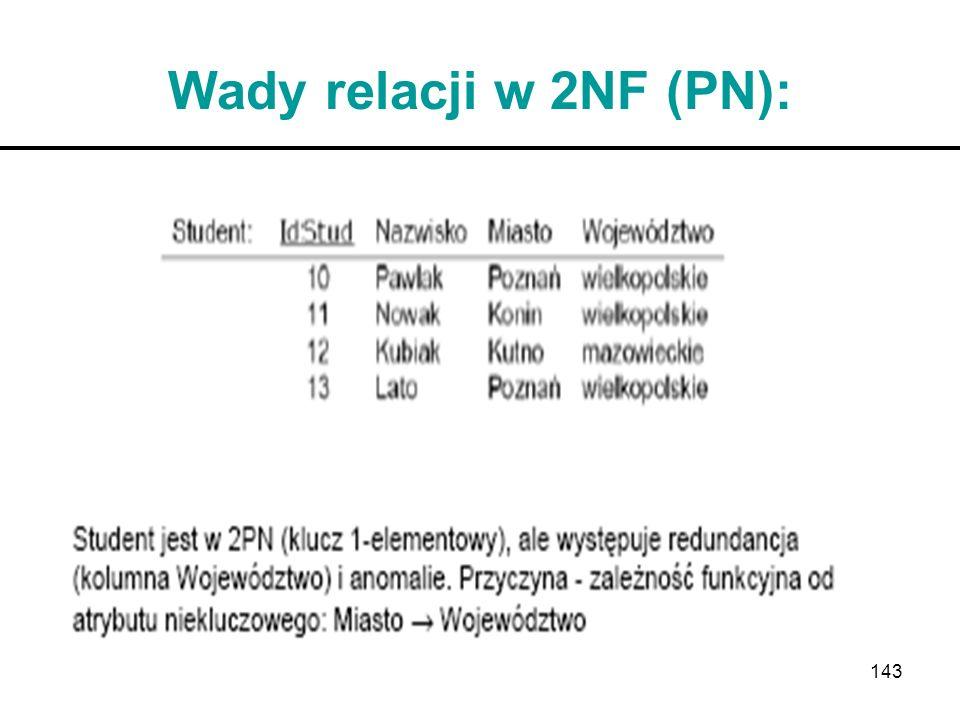 143 Wady relacji w 2NF (PN):
