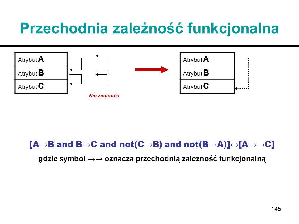 145 Przechodnia zależność funkcjonalna Atrybut A Atrybut B Atrybut C Nie zachodzi Atrybut A Atrybut B Atrybut C [AB and BC and not(CB) and not(BA)][AC