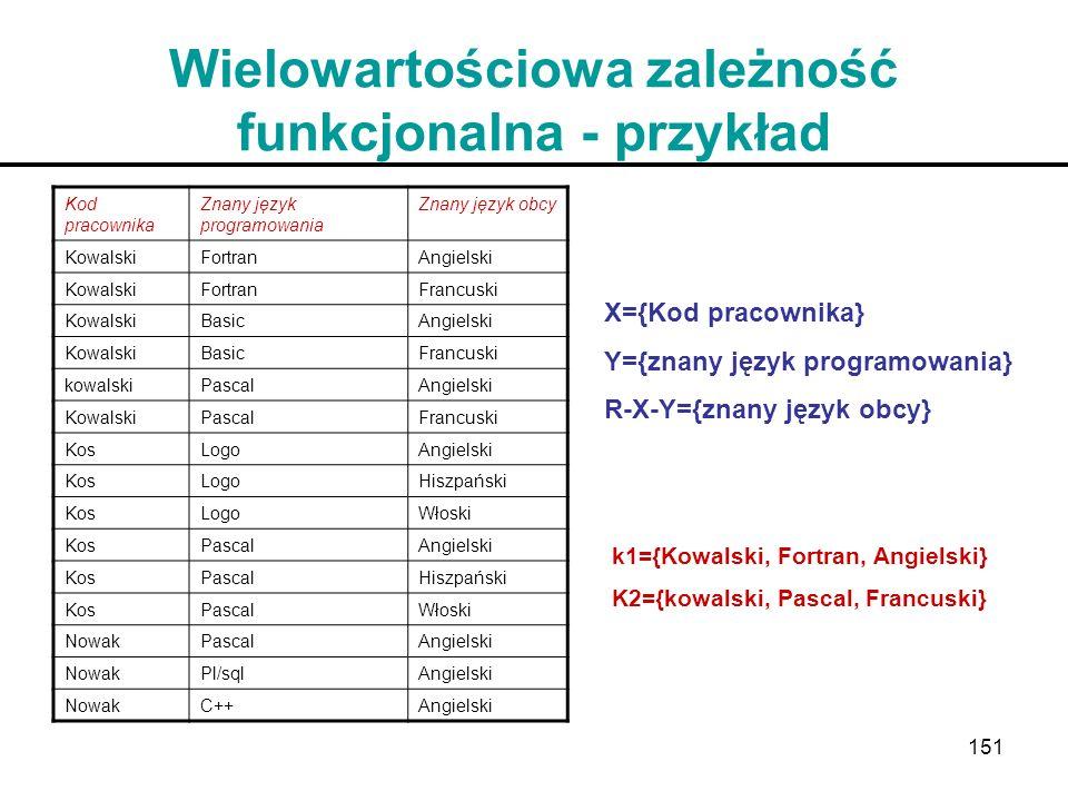 151 Wielowartościowa zależność funkcjonalna - przykład Kod pracownika Znany język programowania Znany język obcy KowalskiFortranAngielski KowalskiFort