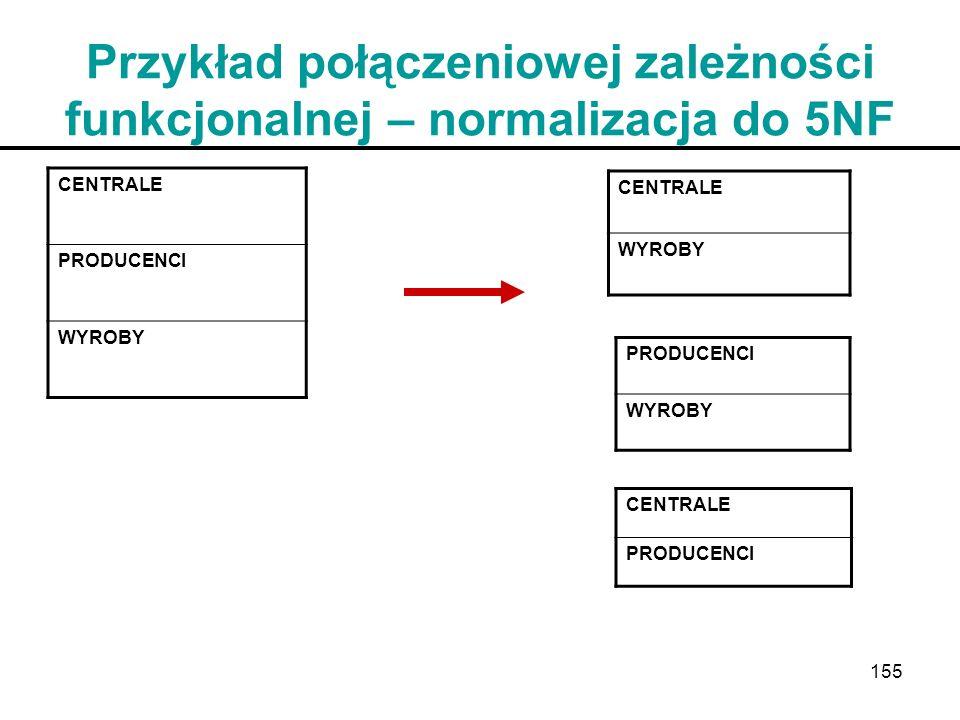 155 Przykład połączeniowej zależności funkcjonalnej – normalizacja do 5NF CENTRALE PRODUCENCI WYROBY CENTRALE WYROBY CENTRALE PRODUCENCI WYROBY