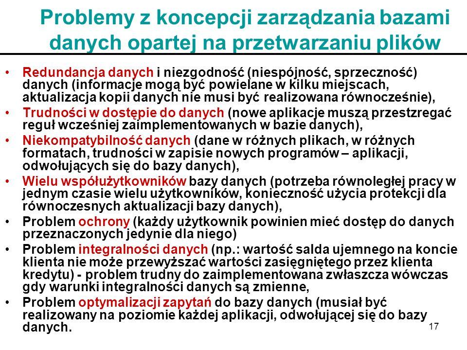 17 Problemy z koncepcji zarządzania bazami danych opartej na przetwarzaniu plików Redundancja danych i niezgodność (niespójność, sprzeczność) danych (