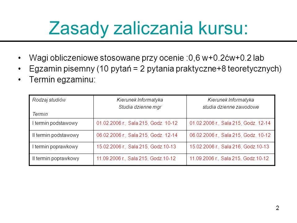 2 Zasady zaliczania kursu: Wagi obliczeniowe stosowane przy ocenie :0,6 w+0.2ćw+0.2 lab Egzamin pisemny (10 pytań = 2 pytania praktyczne+8 teoretyczny