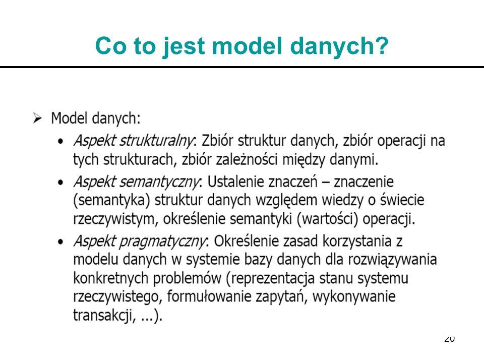20 Co to jest model danych?