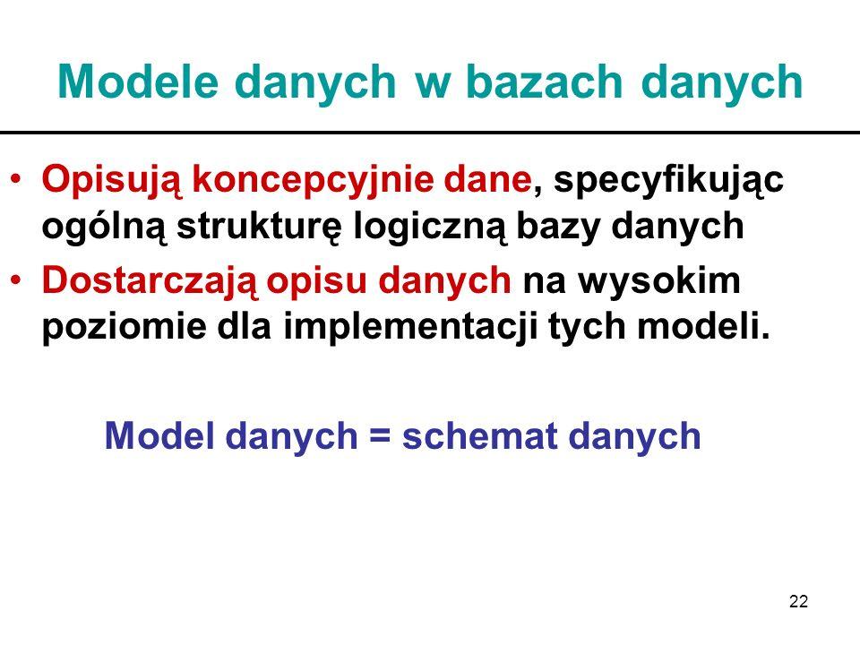 22 Modele danych w bazach danych Opisują koncepcyjnie dane, specyfikując ogólną strukturę logiczną bazy danych Dostarczają opisu danych na wysokim poz