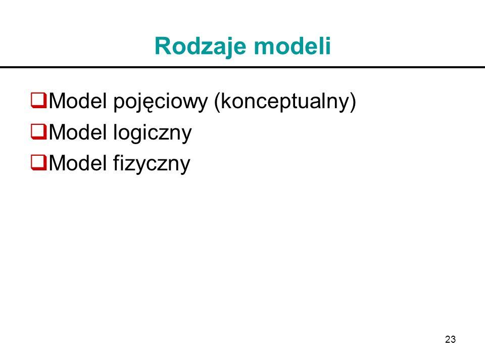 23 Rodzaje modeli Model pojęciowy (konceptualny) Model logiczny Model fizyczny