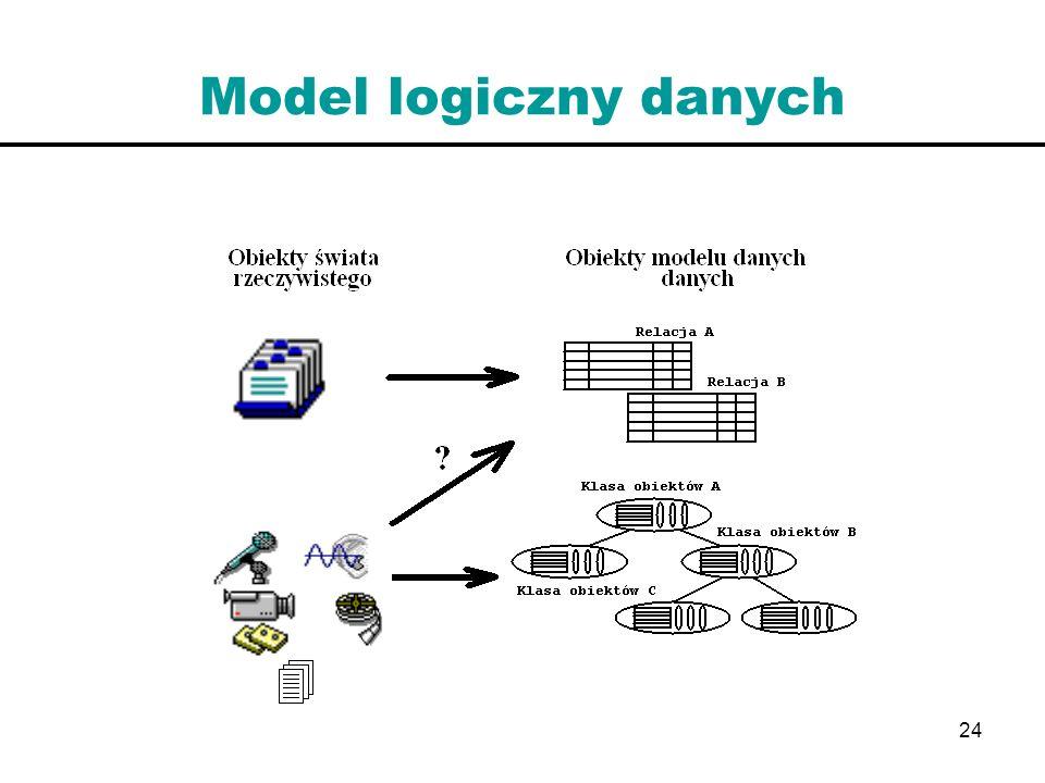 24 Model logiczny danych