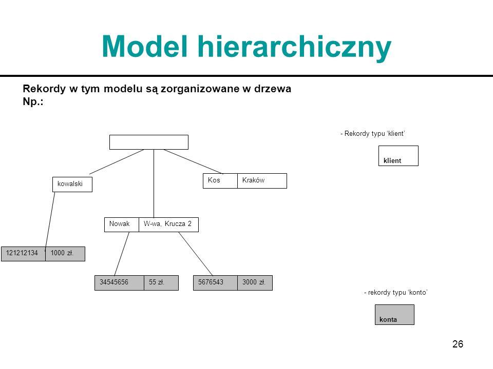 26 Model hierarchiczny klient konta - Rekordy typu klient - rekordy typu konto kowalski NowakW-wa, Krucza 2 KosKraków 1212121341000 zł. 3454565655 zł.
