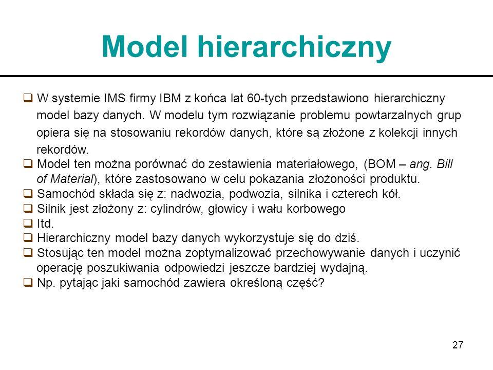 27 Model hierarchiczny W systemie IMS firmy IBM z końca lat 60-tych przedstawiono hierarchiczny model bazy danych. W modelu tym rozwiązanie problemu p