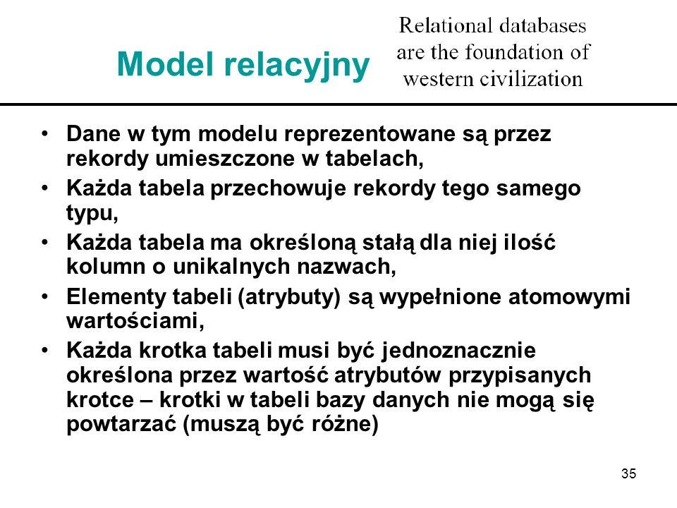 35 Model relacyjny Dane w tym modelu reprezentowane są przez rekordy umieszczone w tabelach, Każda tabela przechowuje rekordy tego samego typu, Każda