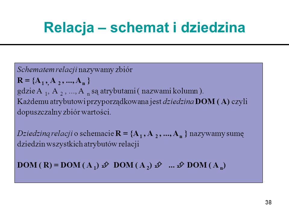 38 Relacja – schemat i dziedzina Schematem relacji nazywamy zbiór R = {A 1,, A 2,..., A n } gdzie A 1, A 2,..., A n są atrybutami ( nazwami kolumn ).