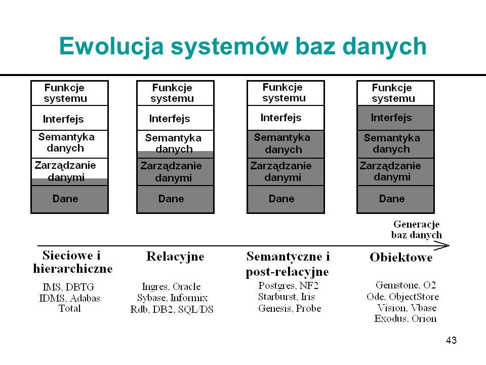 43 Ewolucja systemów baz danych