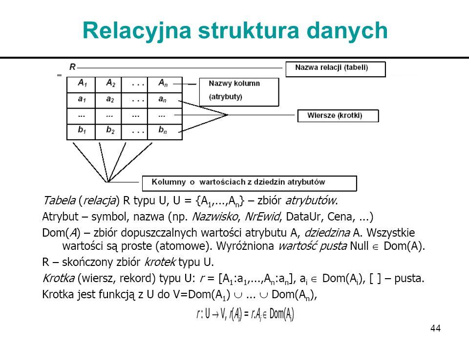 44 Relacyjna struktura danych