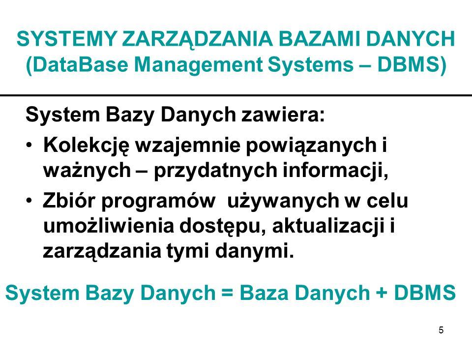 5 SYSTEMY ZARZĄDZANIA BAZAMI DANYCH (DataBase Management Systems – DBMS) System Bazy Danych zawiera: Kolekcję wzajemnie powiązanych i ważnych – przyda