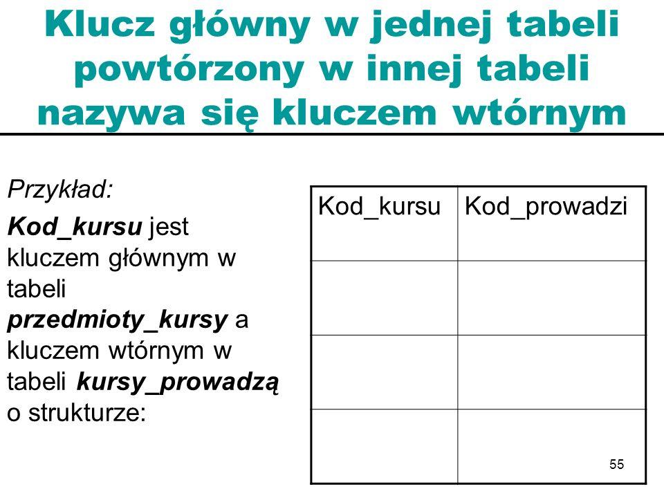 55 Klucz główny w jednej tabeli powtórzony w innej tabeli nazywa się kluczem wtórnym Przykład: Kod_kursu jest kluczem głównym w tabeli przedmioty_kurs