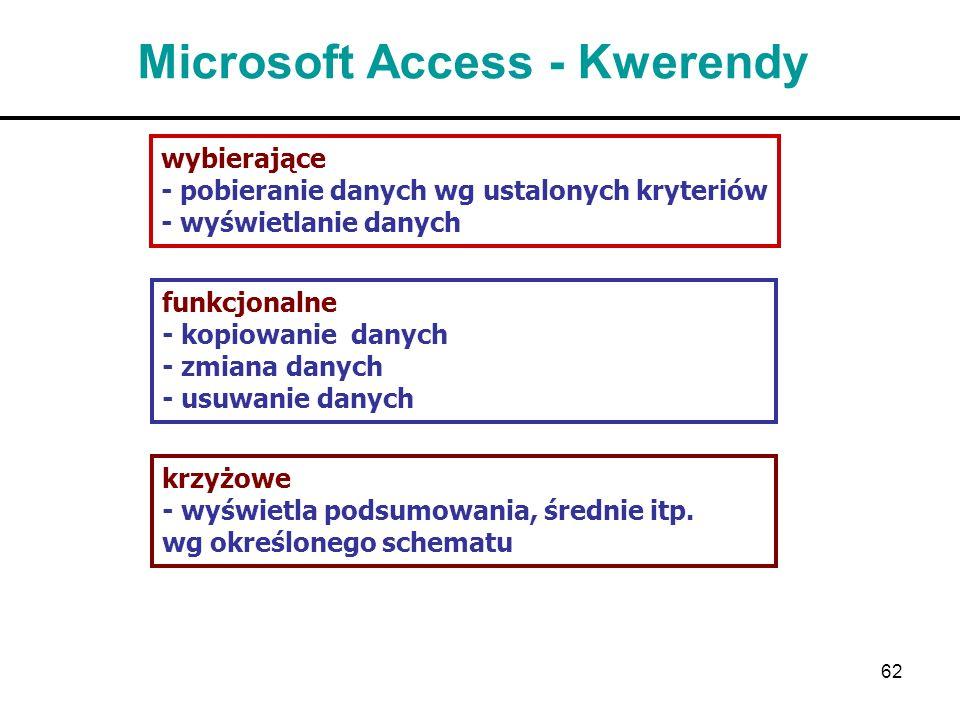 62 Microsoft Access - Kwerendy krzyżowe - wyświetla podsumowania, średnie itp. wg określonego schematu wybierające - pobieranie danych wg ustalonych k