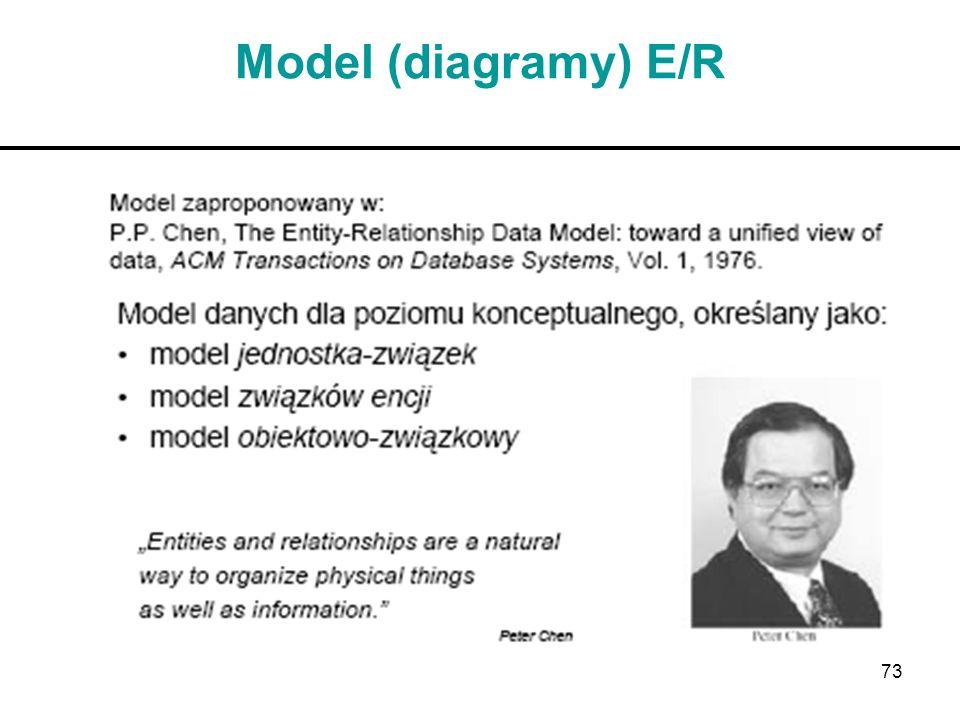 73 Model (diagramy) E/R