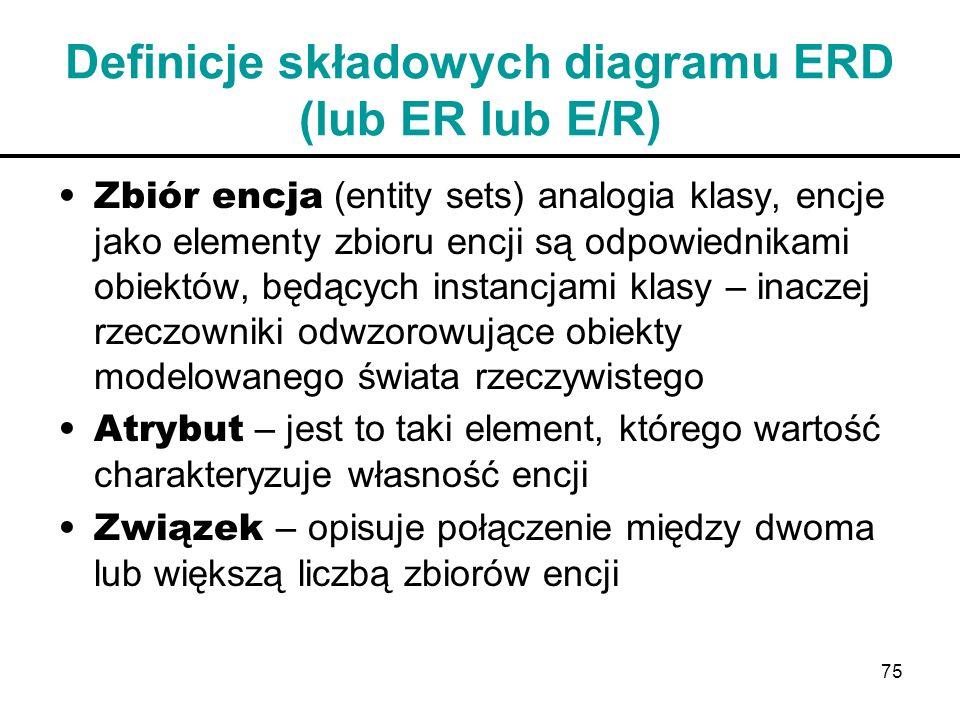 75 Definicje składowych diagramu ERD (lub ER lub E/R) Zbiór encja (entity sets) analogia klasy, encje jako elementy zbioru encji są odpowiednikami obi