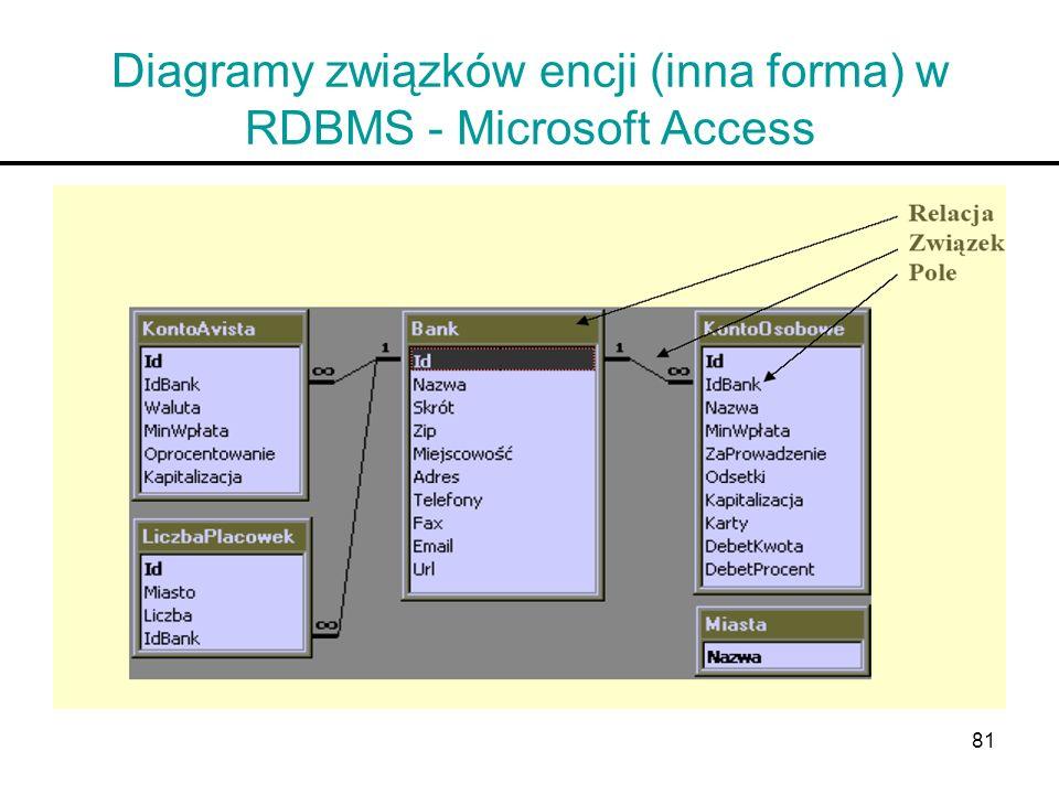 81 Diagramy związków encji (inna forma) w RDBMS - Microsoft Access