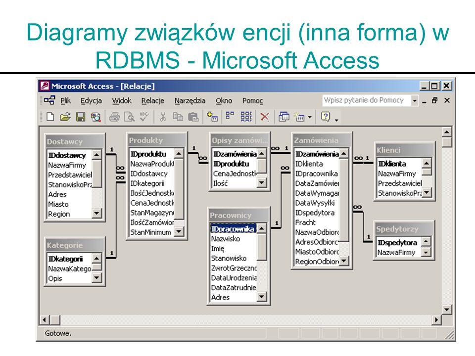 82 Diagramy związków encji (inna forma) w RDBMS - Microsoft Access