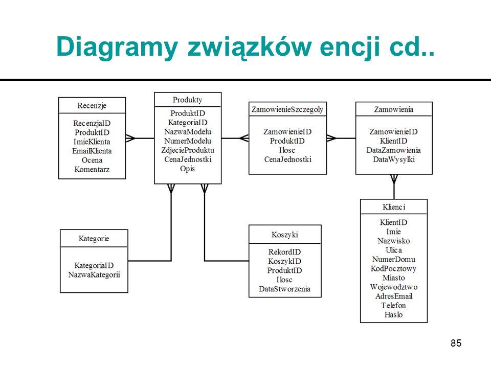 85 Diagramy związków encji cd..