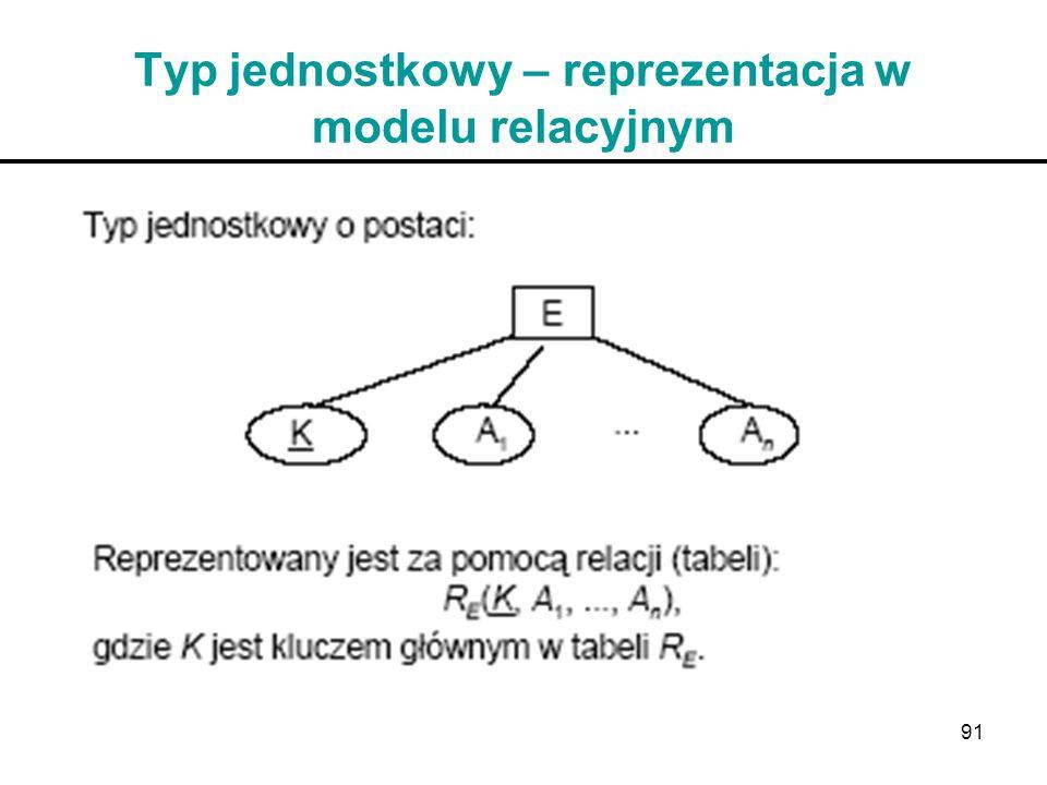 91 Typ jednostkowy – reprezentacja w modelu relacyjnym