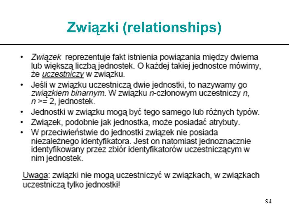 94 Związki (relationships)