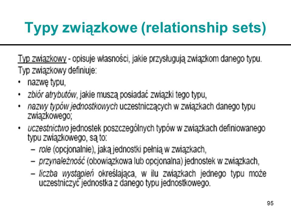 95 Typy związkowe (relationship sets)