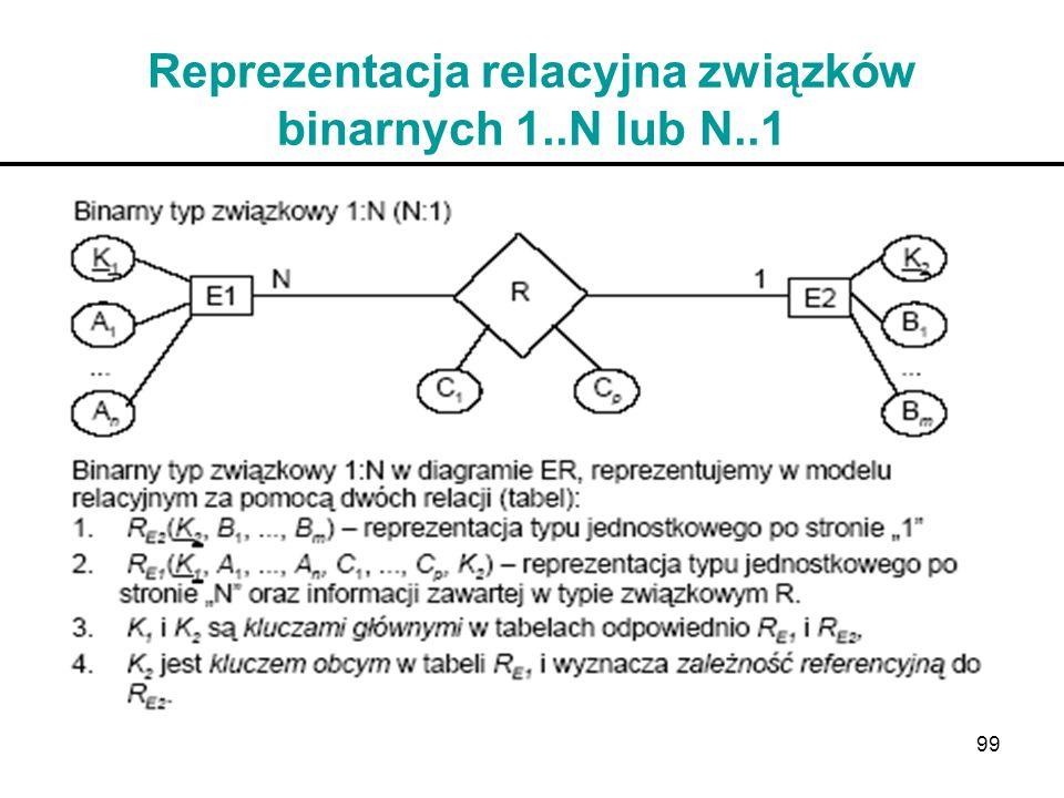 99 Reprezentacja relacyjna związków binarnych 1..N lub N..1