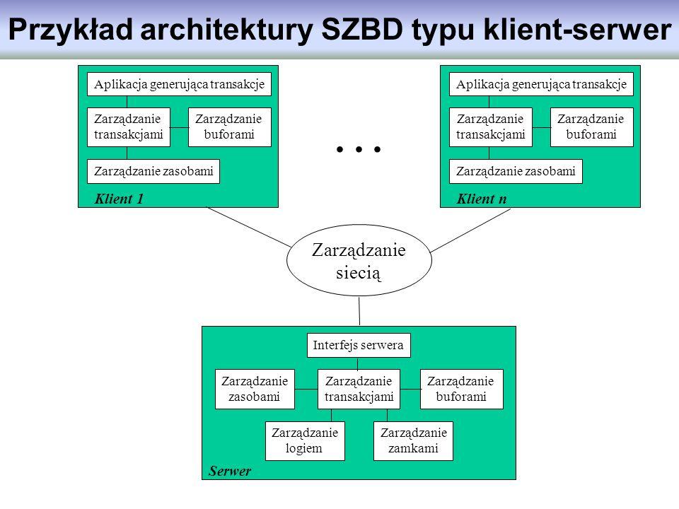 Przykład architektury SZBD typu klient-serwer Aplikacja generująca transakcje Zarządzanie transakcjami Zarządzanie buforami Zarządzanie zasobami Klien