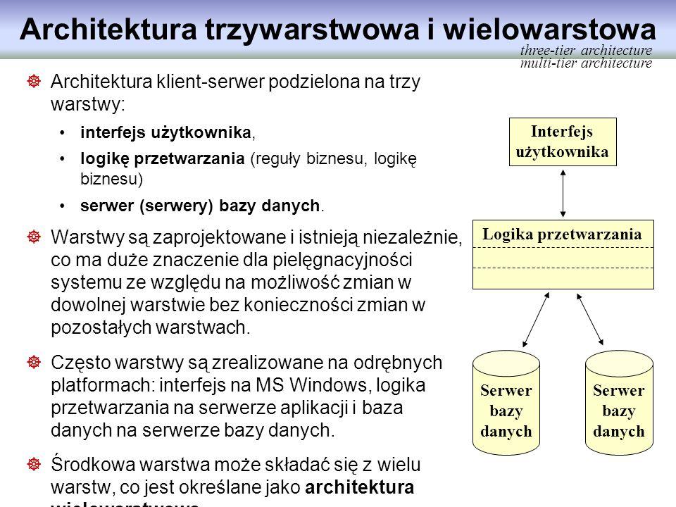 Architektura trzywarstwowa i wielowarstowa three-tier architecture Interfejs użytkownika Serwer bazy danych Serwer bazy danych multi-tier architecture