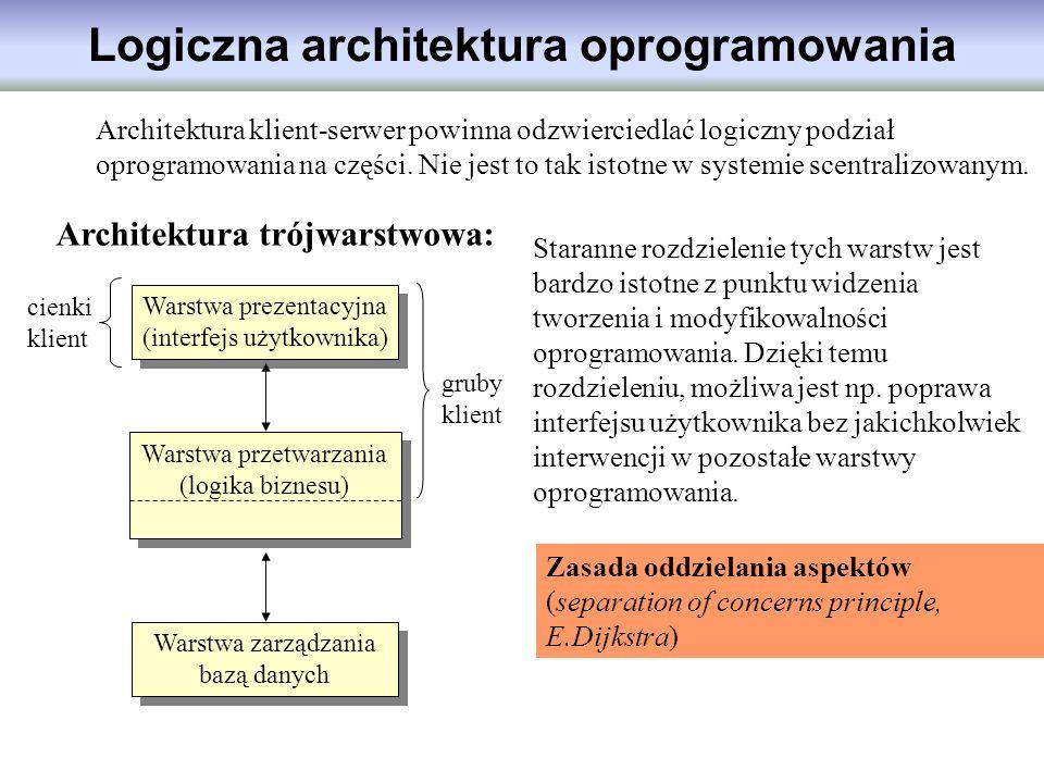Logiczna architektura oprogramowania Architektura klient-serwer powinna odzwierciedlać logiczny podział oprogramowania na części. Nie jest to tak isto