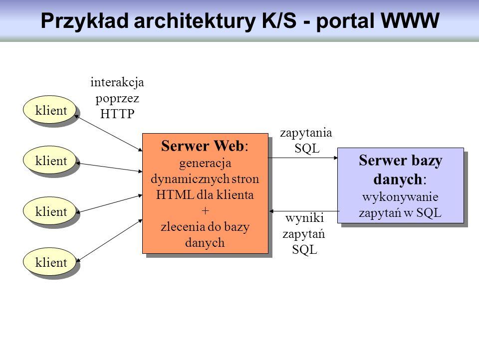 klient Serwer Web: generacja dynamicznych stron HTML dla klienta + zlecenia do bazy danych Serwer Web: generacja dynamicznych stron HTML dla klienta +