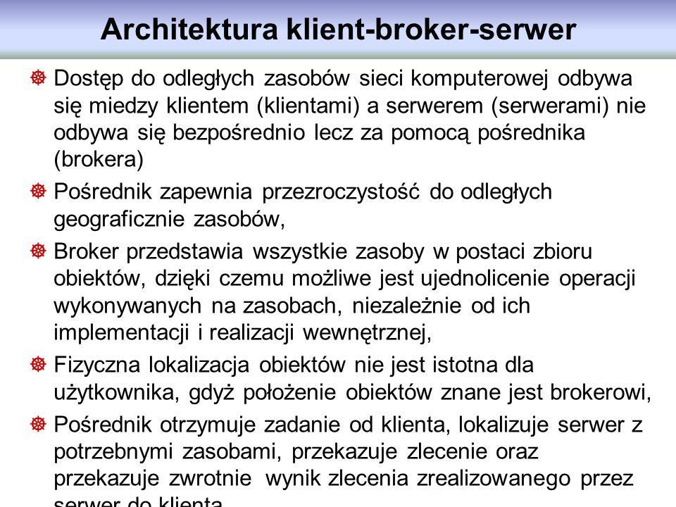 Architektura klient-broker-serwer Dostęp do odległych zasobów sieci komputerowej odbywa się miedzy klientem (klientami) a serwerem (serwerami) nie odb