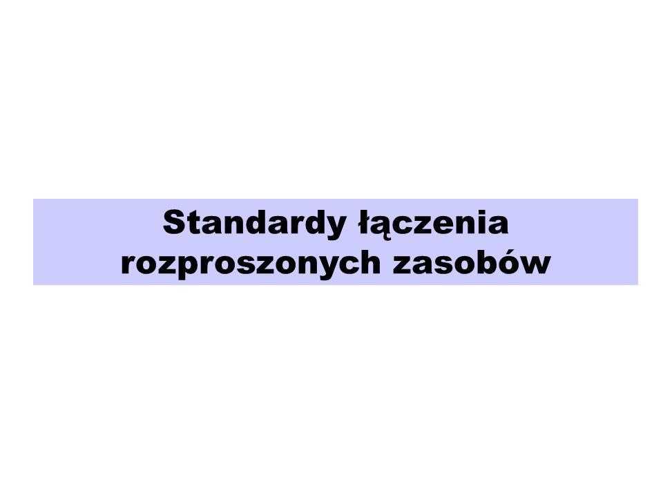 Standardy łączenia rozproszonych zasobów