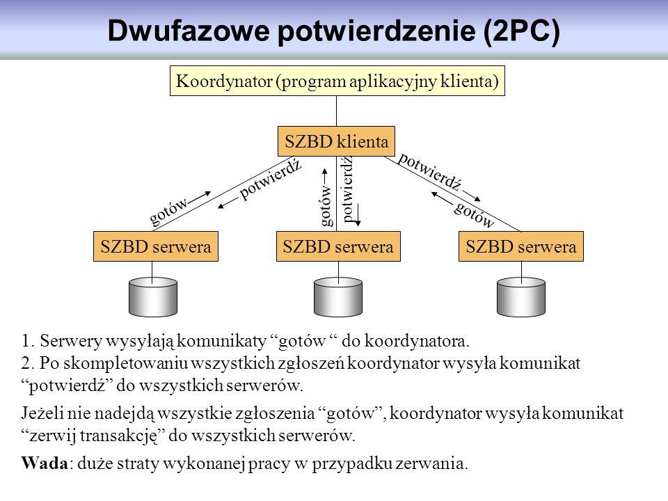 Dwufazowe potwierdzenie (2PC) Koordynator (program aplikacyjny klienta) SZBD klienta 1. Serwery wysyłają komunikaty gotów do koordynatora. 2. Po skomp