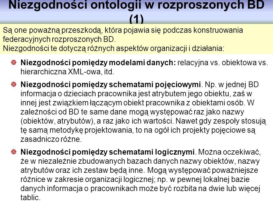 Niezgodności ontologii w rozproszonych BD (1) Są one poważną przeszkodą, która pojawia się podczas konstruowania federacyjnych rozproszonych BD. Niezg